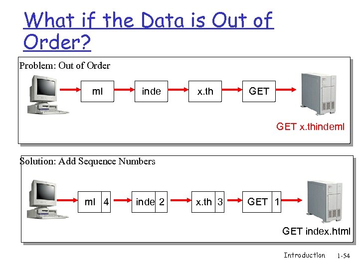 What if the Data is Out of Order? Problem: Out of Order ml inde