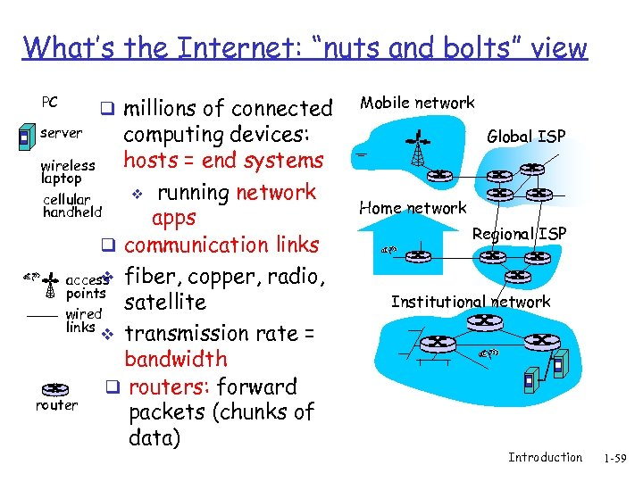 "What's the Internet: ""nuts and bolts"" view PC q millions of connected computing devices:"