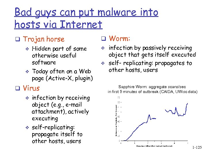 Bad guys can put malware into hosts via Internet q Trojan horse v v