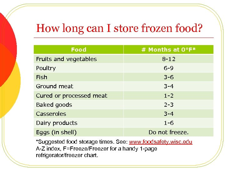 How long can I store frozen food? Food Fruits and vegetables # Months at