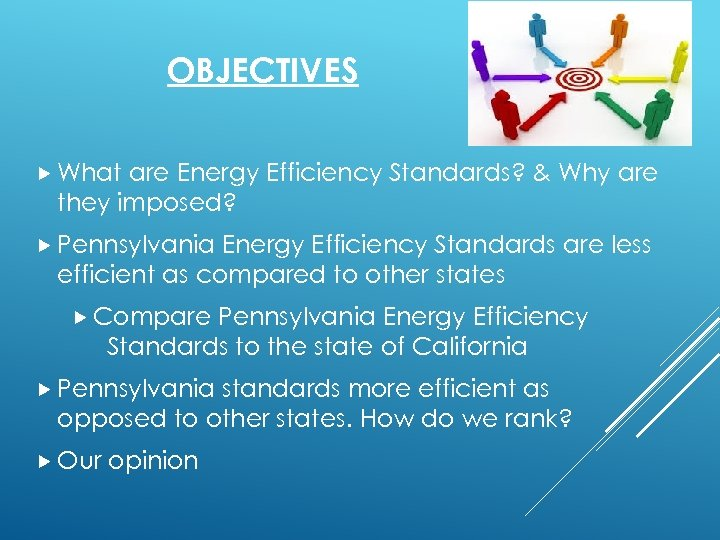 OBJECTIVES What are Energy Efficiency Standards? & Why are they imposed? Pennsylvania Energy Efficiency