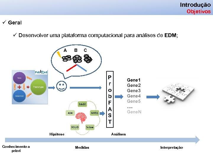 Introdução Objetivos ü Geral ü Desenvolver uma plataforma computacional para análises de EDM; B