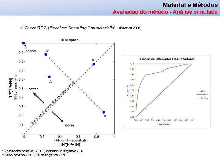 Material e Métodos Avaliação do método - Análise simulada TP/(TP+FN) ü Curva ROC (Receiver