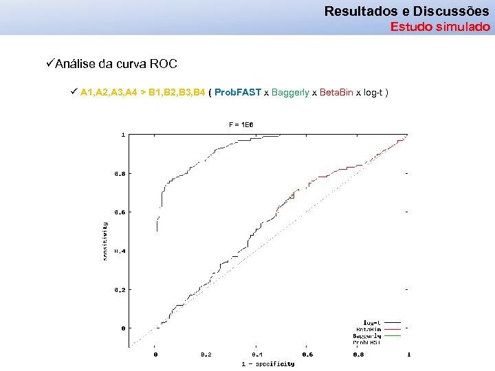 Resultados e Discussões Estudo simulado üAnálise da curva ROC ü A 1, A 2,