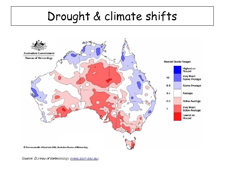 Drought & climate shifts