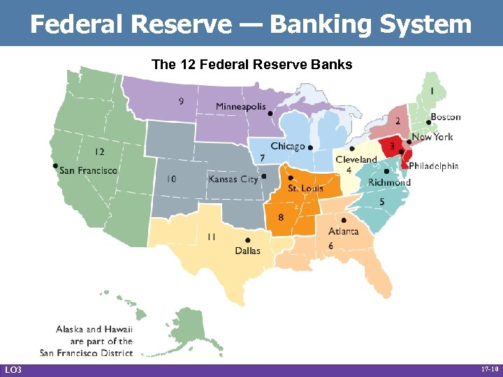 Federal Reserve — Banking System The 12 Federal Reserve Banks LO 3 17 -10