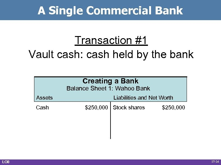 A Single Commercial Bank Transaction #1 Vault cash: cash held by the bank Creating