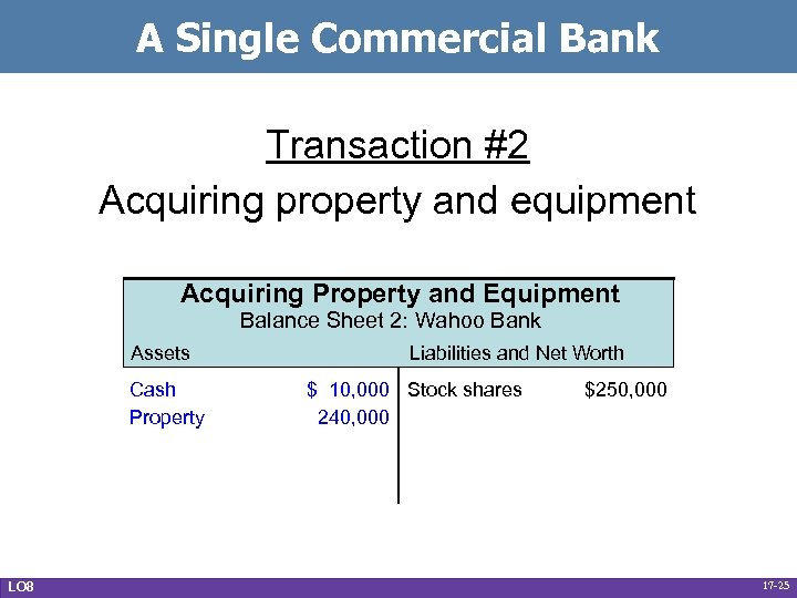 A Single Commercial Bank Transaction #2 Acquiring property and equipment Acquiring Property and Equipment