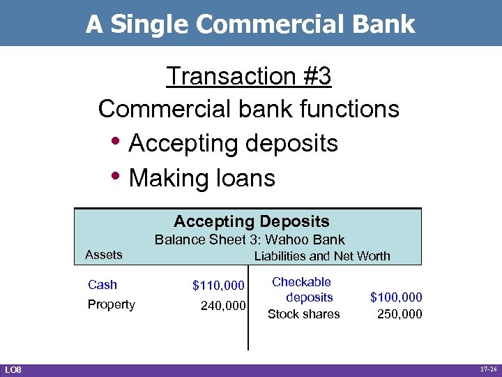 A Single Commercial Bank Transaction #3 Commercial bank functions • Accepting deposits • Making