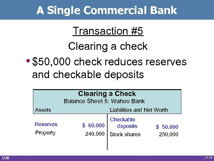 A Single Commercial Bank Transaction #5 Clearing a check • $50, 000 check reduces