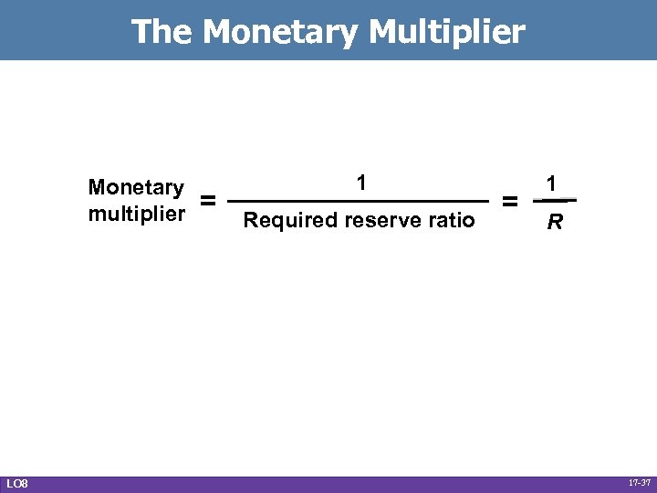 The Monetary Multiplier Monetary multiplier LO 8 = 1 Required reserve ratio = 1