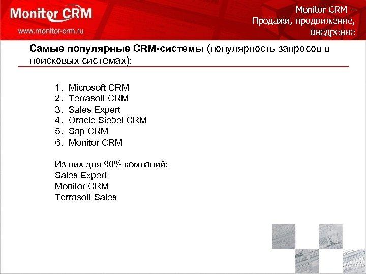 Monitor CRM – Продажи, продвижение, внедрение Самые популярные CRM-системы (популярность запросов в поисковых системах):