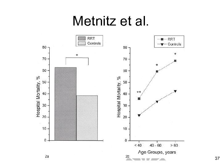 Metnitz et al. 37