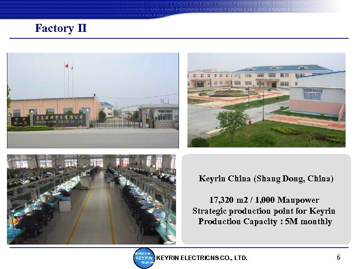 Factory Π Keyrin China (Shang Dong, China) 17, 320 m 2 / 1, 000