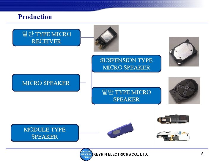 Production 일반 TYPE MICRO RECEIVER SUSPENSION TYPE MICRO SPEAKER 일반 TYPE MICRO SPEAKER MODULE