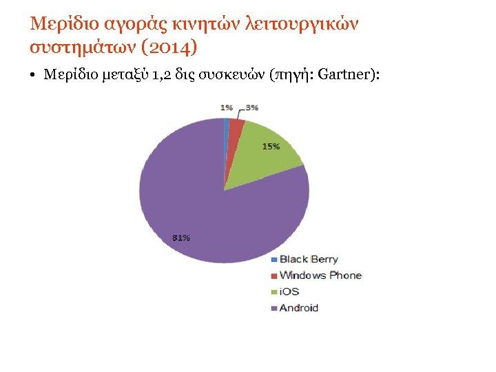 Μερίδιο αγοράς κινητών λειτουργικών συστημάτων (2014) • Μερίδιο μεταξύ 1, 2 δις συσκευών (πηγή: