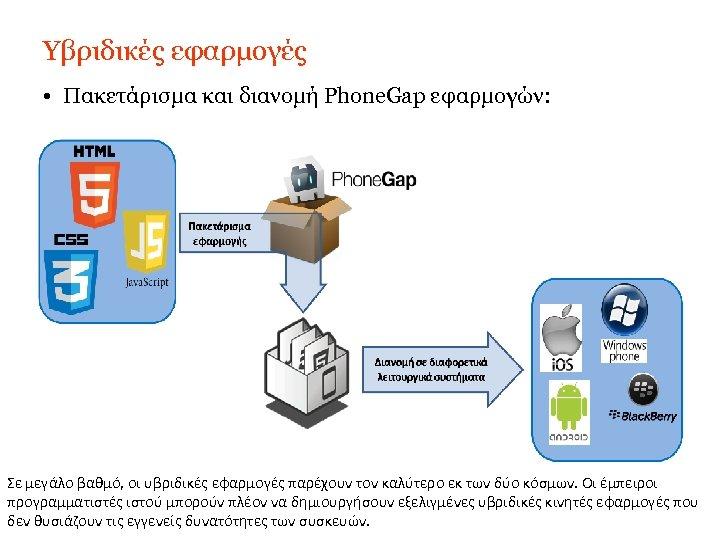 Υβριδικές εφαρμογές • Πακετάρισμα και διανομή Phone. Gap εφαρμογών: Σε μεγάλο βαθμό, οι υβριδικές