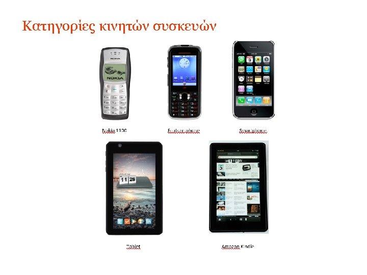 Κατηγορίες κινητών συσκευών