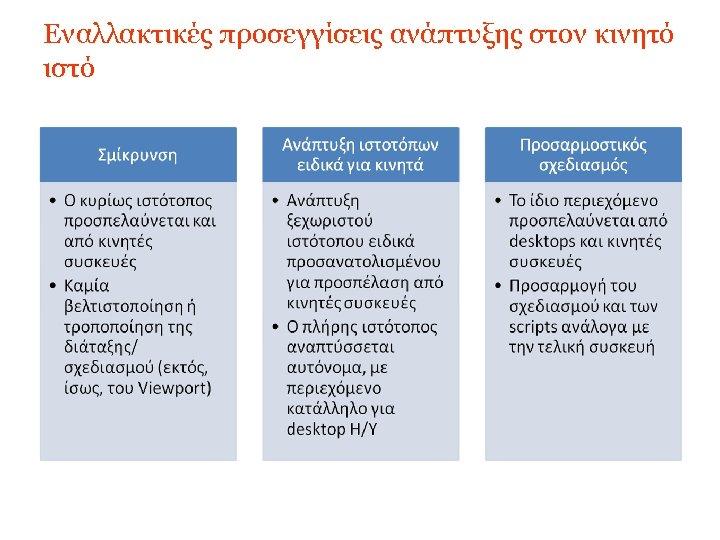 Εναλλακτικές προσεγγίσεις ανάπτυξης στον κινητό ιστό