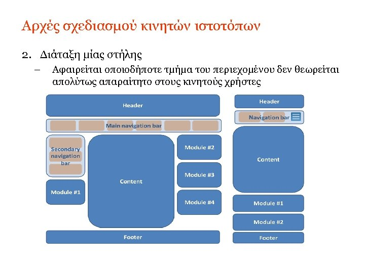 Αρχές σχεδιασμού κινητών ιστοτόπων 2. Διάταξη μίας στήλης – Αφαιρείται οποιοδήποτε τμήμα του περιεχομένου
