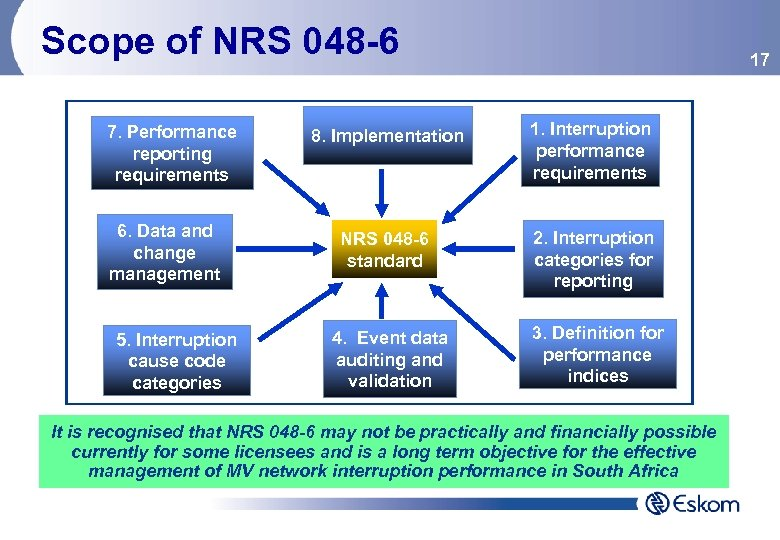 Scope of NRS 048 -6 7. Performance reporting requirements 6. Data and change management