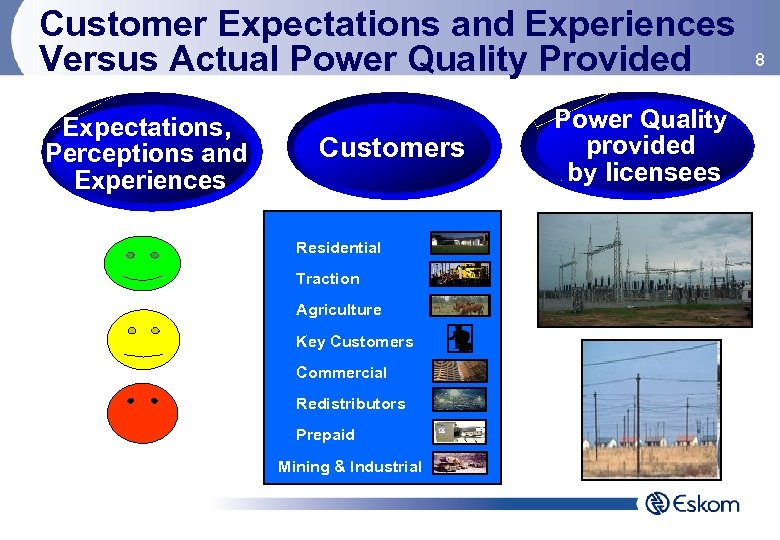 Customer Expectations and Experiences Versus Actual Power Quality Provided Expectations, Perceptions and Experiences Customers