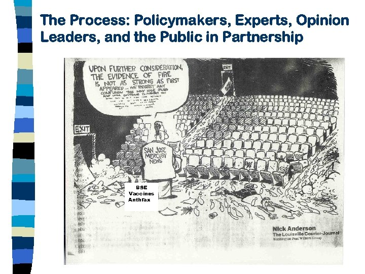 The Process: Policymakers, Experts, Opinion Leaders, and the Public in Partnership BSE Vaccines Anthrax