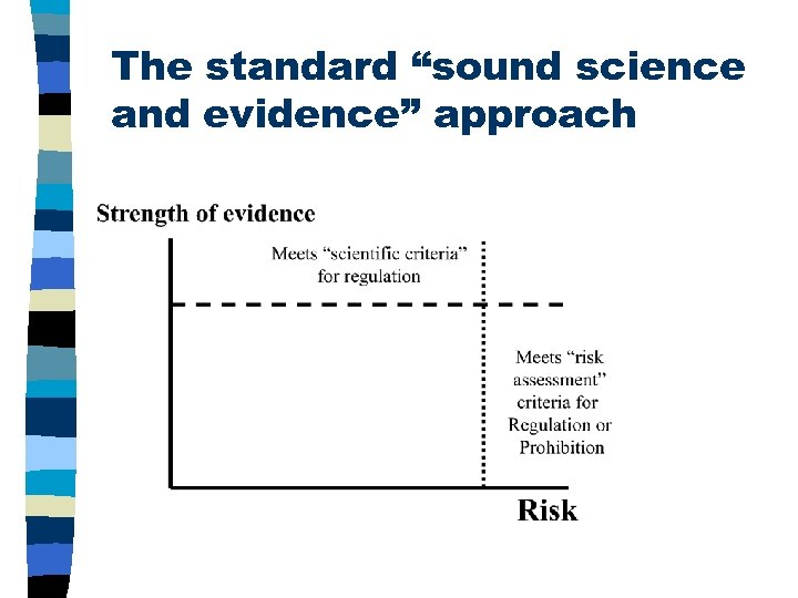 """The standard """"sound science and evidence"""" approach"""