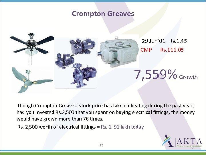 Crompton Greaves 29 Jun' 01 Rs. 1. 45 CMP Rs. 111. 05 7, 559%