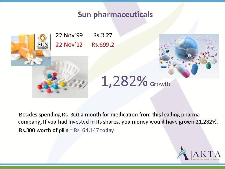 Sun pharmaceuticals 22 Nov' 99 22 Nov' 12 Rs. 3. 27 Rs. 699.