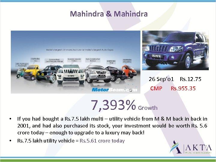 Mahindra & Mahindra 26 Sep'o 1 Rs. 12. 75 CMP Rs. 955. 35 7,
