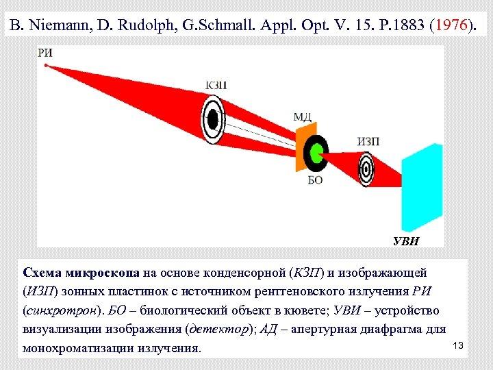 B. Niemann, D. Rudolph, G. Schmall. Appl. Opt. V. 15. P. 1883 (1976). УВИ