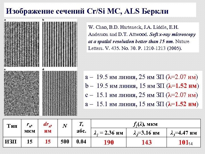 Изображение сечений Cr/Si МС, ALS Беркли W. Chao, B. D. Harteneck, J. A. Liddle,
