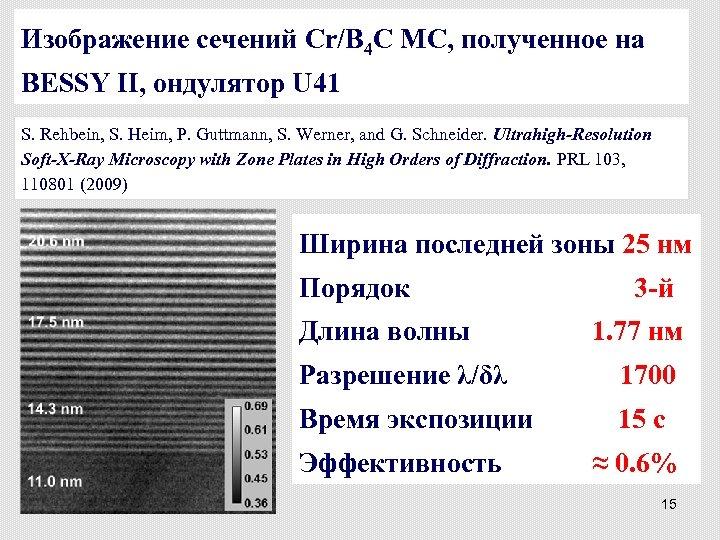 Изображение сечений Cr/B 4 C МС, полученное на BESSY II, ондулятор U 41 S.