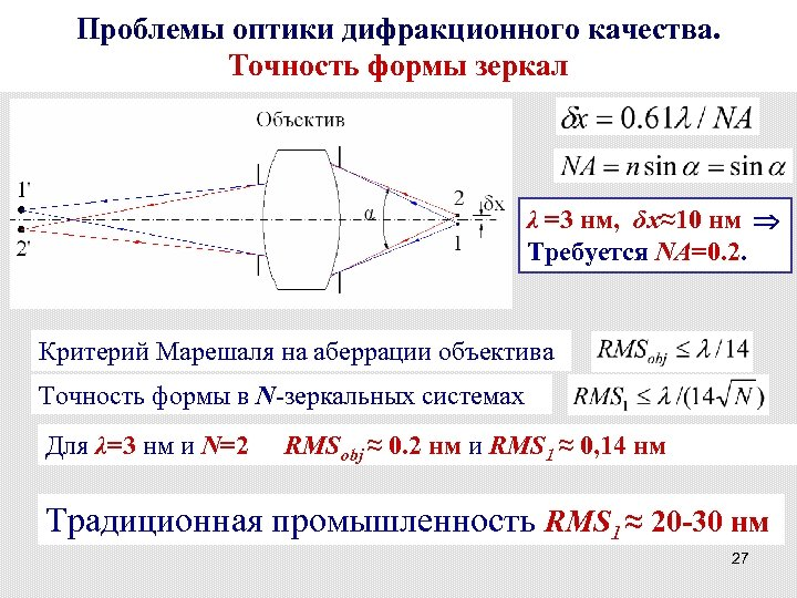 Проблемы оптики дифракционного качества. Точность формы зеркал λ =3 нм, δx≈10 нм Требуется NA=0.