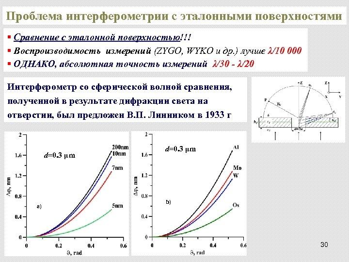 Проблема интерферометрии с эталонными поверхностями § Сравнение с эталонной поверхностью!!! § Воспроизводимость измерений (ZYGO,