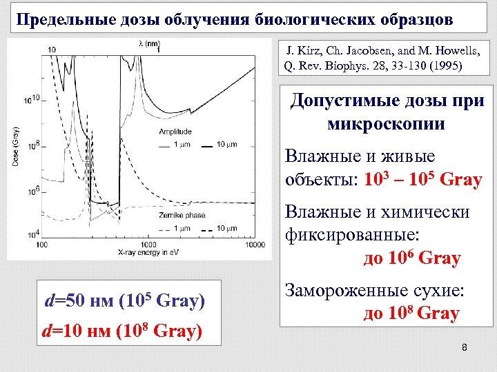 Предельные дозы облучения биологических образцов J. Kirz, Ch. Jacobsen, and M. Howells, Q. Rev.