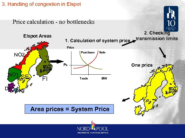 3. Handling of congestion in Elspot Price calculation - no bottlenecks Elspot Areas 1.