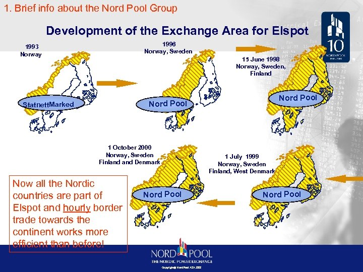 1. Brief info about the Nord Pool Group Development of the Exchange Area for