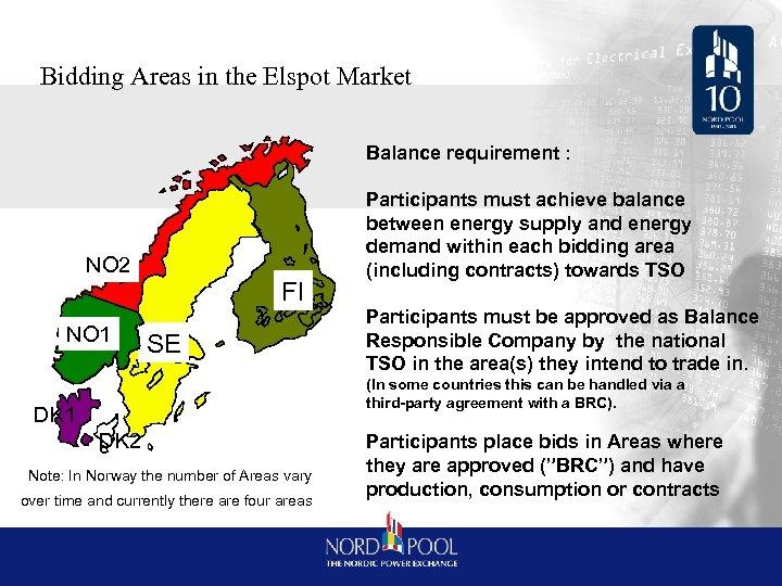 Bidding Areas in the Elspot Market Balance requirement : NO 2 E NO 1