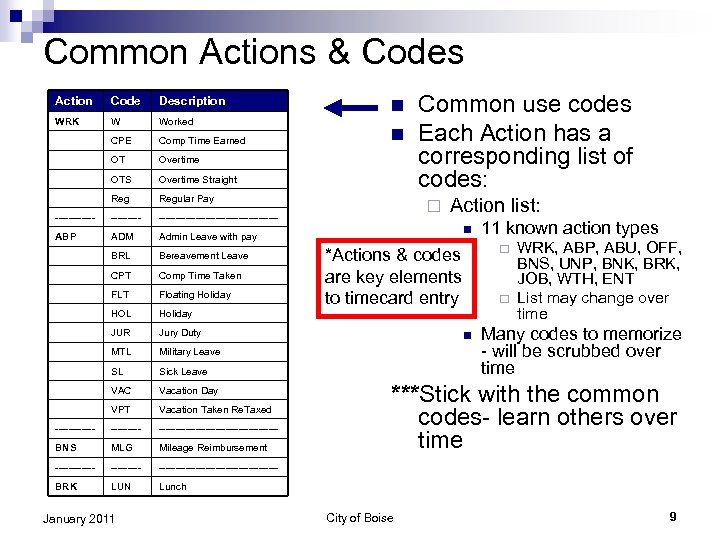 Common Actions & Codes Action Code Description WRK W Worked CPE Comp Time Earned
