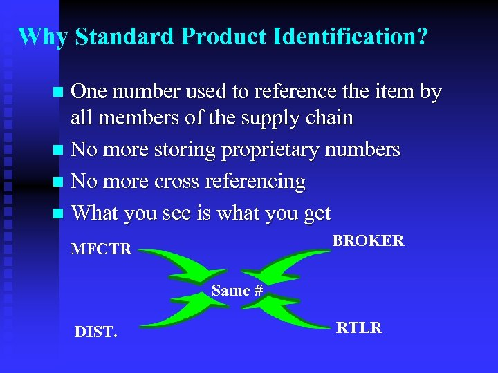 Why Standard Product Identification? One number used to reference the item by all members