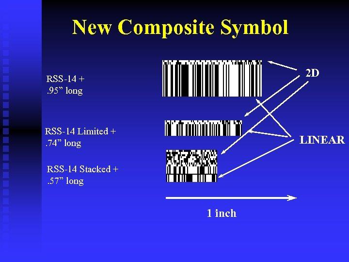 """New Composite Symbol 2 D RSS-14 +. 95"""" long RSS-14 Limited +. 74"""" long"""