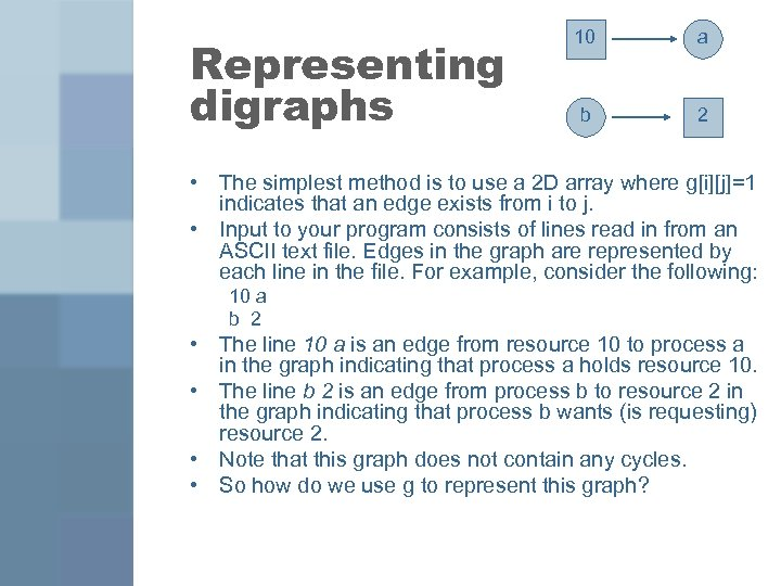 Representing digraphs 10 a b 2 • The simplest method is to use a