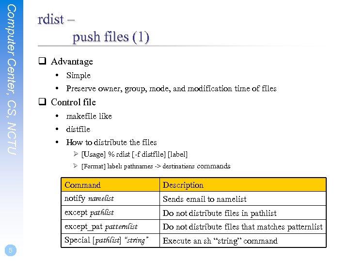 Computer Center, CS, NCTU rdist – push files (1) q Advantage • Simple •
