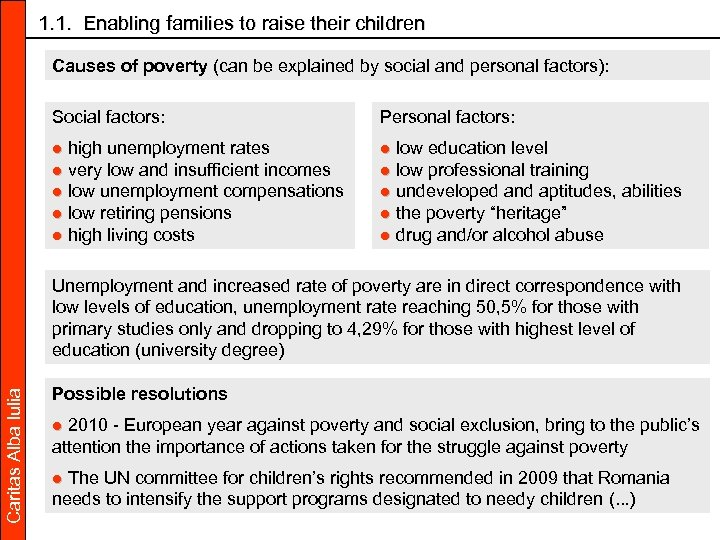1. 1. Enabling families to raise their children Causes of poverty (can be explained