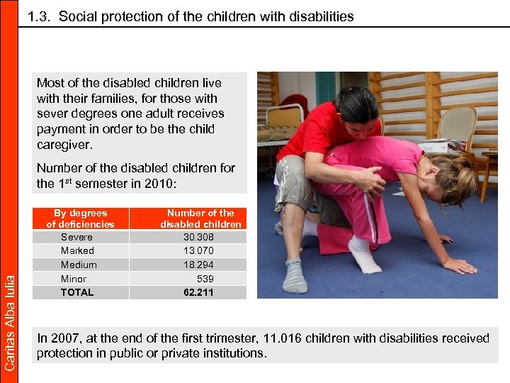 1. 3. Social protection of the children with disabilities Most of the disabled children