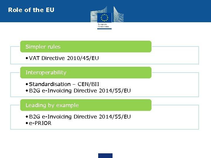 Role of the EU Simpler rules • VAT Directive 2010/45/EU Interoperability • Standardisation –