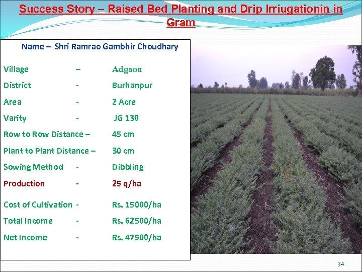Success Story – Raised Bed Planting and Drip Irriugationin in Gram Name – Shri