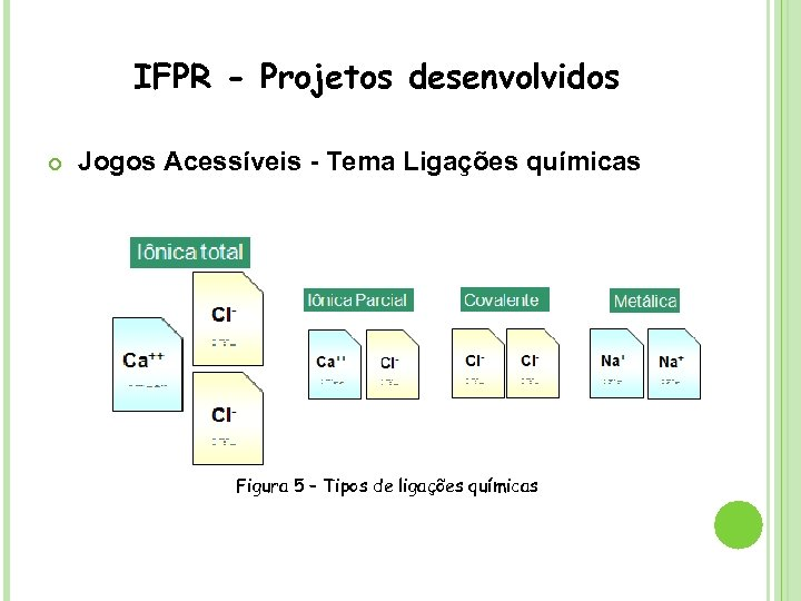 IFPR - Projetos desenvolvidos Jogos Acessíveis - Tema Ligações químicas Figura 5 – Tipos